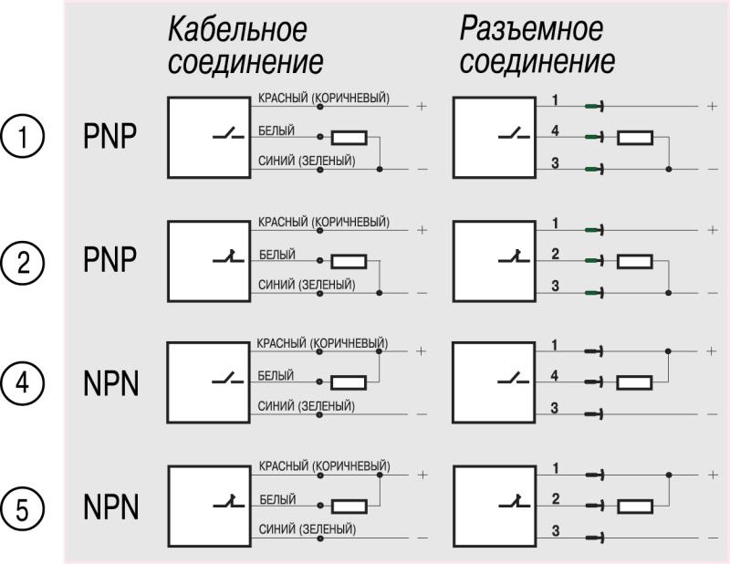 Схема подключения емкостных